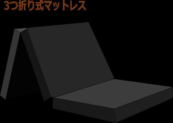 3つ折り式マットレス