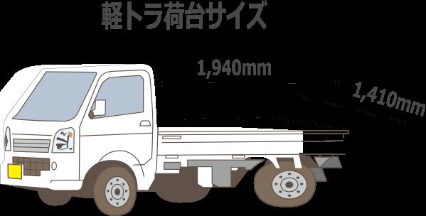 軽トラックの荷台サイズ