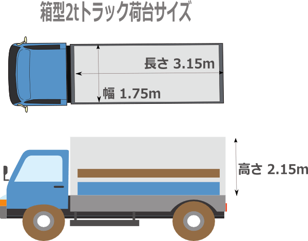 2tトラック荷台サイズ