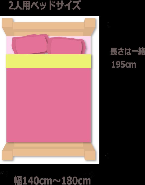 二人用ベッドの長さ幅サイズ