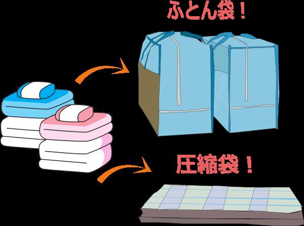 布団一式はふとん袋か圧縮袋に入れる!