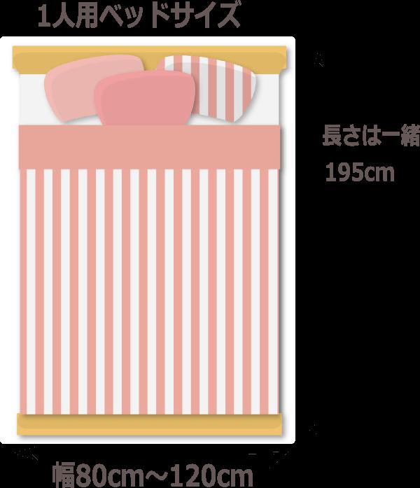 1人用ベッドの長さ幅サイズ