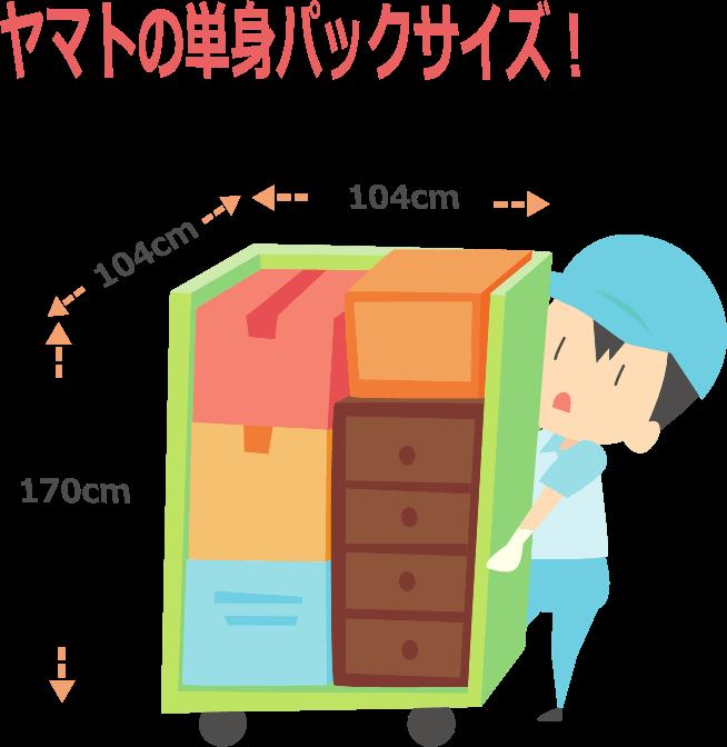 クロネコヤマトの単身パックサイズ